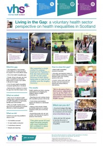 VHS_Living _in _the _Gap_A0 _poster __NHSScotland_2015_final